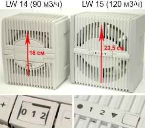 Отличия очистителя увлажнителя воздуха Venta LW15