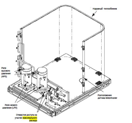 Конструкция ккб 38AUD12-14